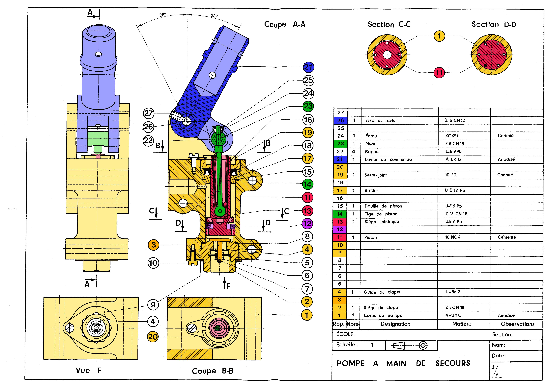 Pompe Hydraulique Manuelle Pompe Hydraulique Manuelle